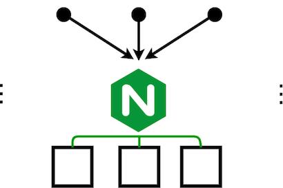 4 Ways to Reverse Proxy with Nginx